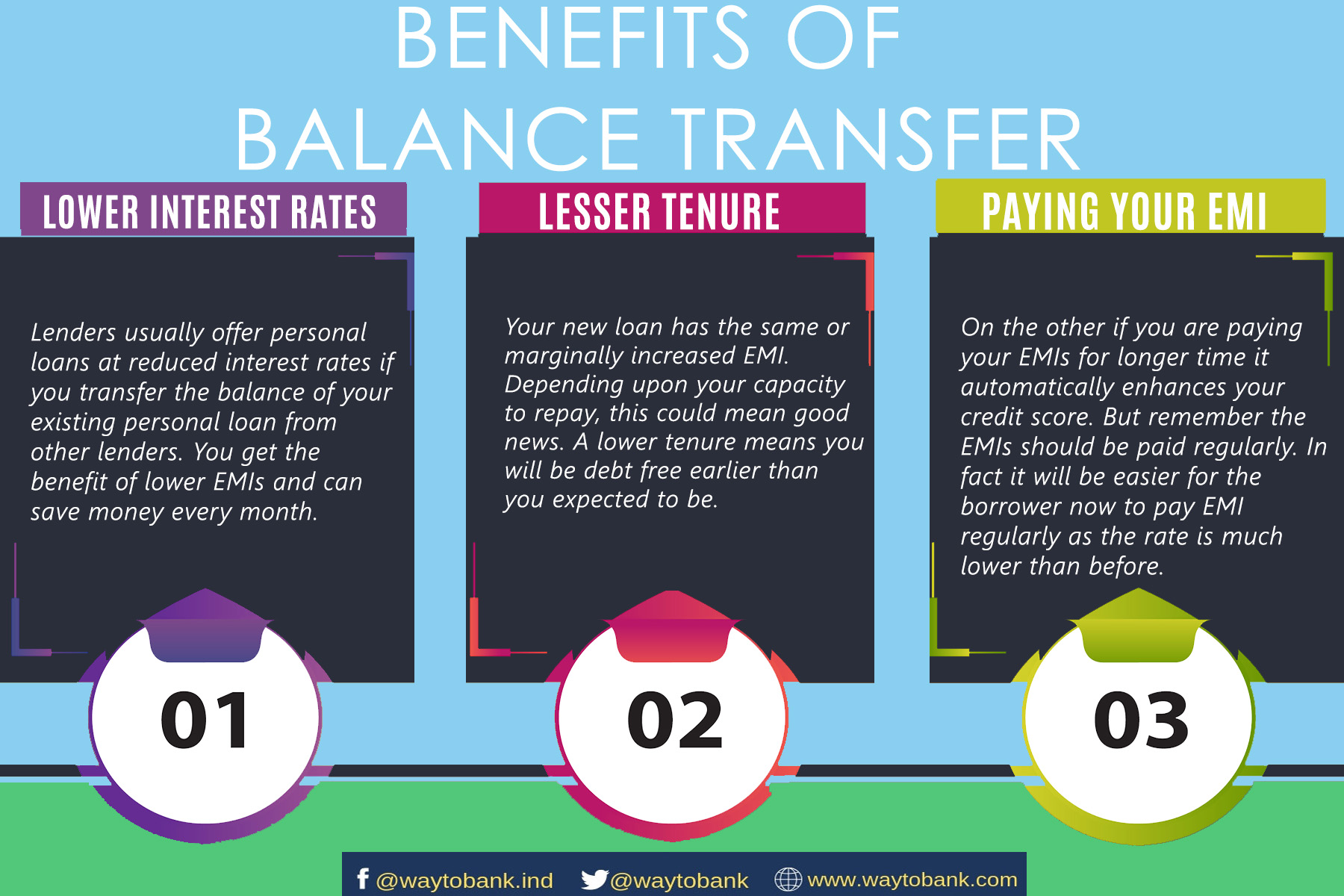 benefits of balance transfer loan